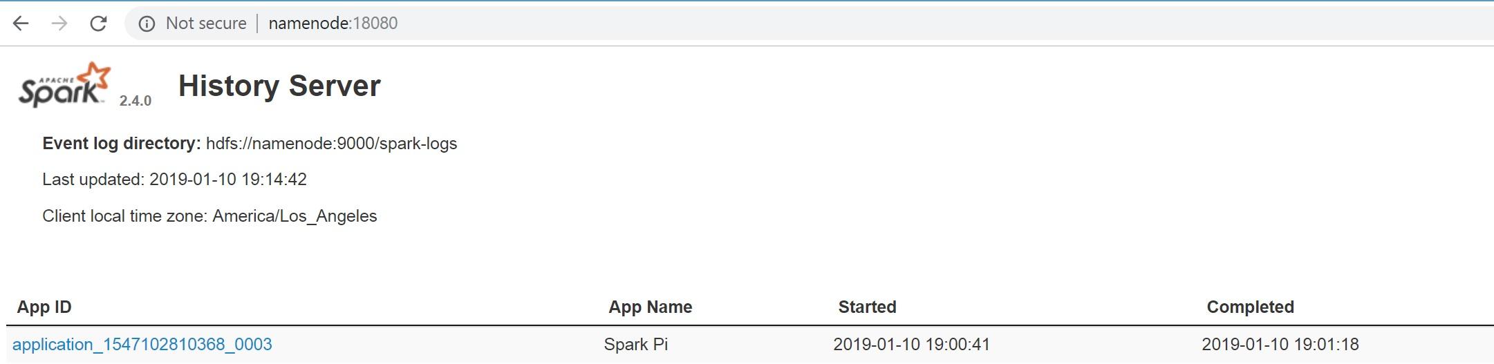 Spark step-by-step setup on Hadoop Yarn cluster — Spark by